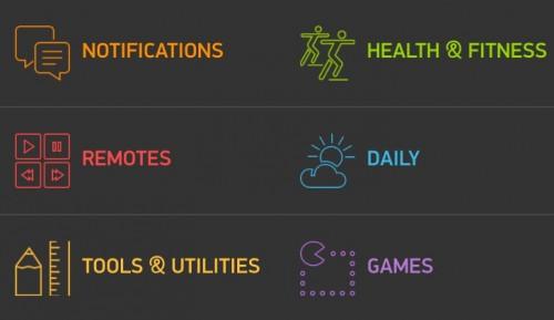 Pebble App Store Categories